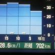 過去の最高記録に90kmほど及びませんでした(笑)