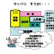官製春闘・・・4年で最少・ベア1500から1000円か