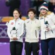 平昌五輪、スピードスケート女子 500m