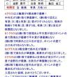 9月17日の組別リーグ戦結果