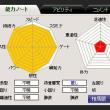 競馬伝説Live! (928)
