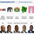 大統領選挙2010年10月31日(日)