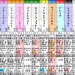 【クレッシェンドラヴ 】好走必至! 9/22中山 九十九里特別・枠順&予想