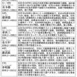 ❝韓国と北朝鮮が4月末の首脳会談実施へ❞文在寅韓国大統領の末路は?
