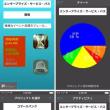 【iTime App Free】時間とコストの関係を振り返ることができるアプリ