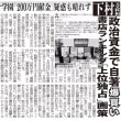 下村元文科相 政治資金で自著爆買い/書店ランキング「上位独占」画策・・・日刊ゲンダイ?