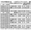 ◀30年度愛知県RUGBY SCHOOL+RUGBY情報01/18▶