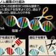 ゲノム編集が広く普及される日が近づいているが・・・