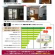 住宅用エレベーターリフォームキャンペーン中!静岡市駿河区