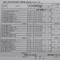 第5回全日本小学生金管バント選手権のタイムテーブル