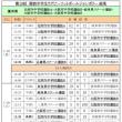 第38回関西中学生大会・第19回関西中学生ジャンボリー結果