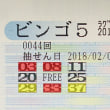 ビンゴ5第44回の購入数字と当選番号
