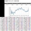 ☆7月11日[Jリート道中記]三菱の逆襲!!