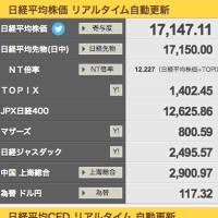 1月15日経済墜落、ブラック黒田フライデー