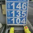ガソリン価格が高い