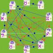 09 実践!意識の地図