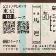 東京11R G1ジャパンカップ