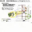 三田・高輪地区まちづくりガイドライン説明会に参加しました