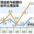 とうとう、日本銀行までもが信用しなくなったアベノミクス幻想。日銀が内閣府に賃金統計の元データを出せと要求!