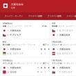 大坂なおみ、全豪テニス決勝進出!世界ランキング2位以内が確定。