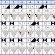 ボウリングのフリータイム(174)