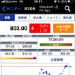 12月5日のマーケットから(19:55記/nk 22622)