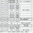 9月の練習予定表