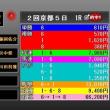 第112回京都記念・検討