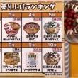 お送りサービス★日月特売チラシ