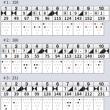 11/16 弱点克服フォーム発見!?
