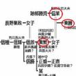 第31回 鎌倉街道武者行列 H-30-10- 8