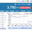 三菱マテリアル系3社の品質不正は、258社に出荷!