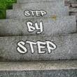 新しくアウトプットする時の3ステップ法
