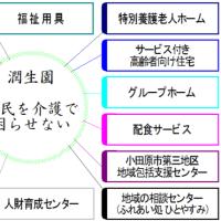 小田原の潤生園にて全職員に対する研修が開催されました