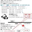 中国語教室 緊急のお知らせ
