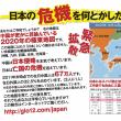 序章 中国の日本侵略計画~中国は狙っている~
