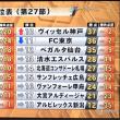 NHK系列で昨日のガンバ戦を振り返る