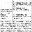 村上天皇の覚え方◇B古代80