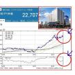 大和ハウス、ホテル増設を加速!?