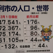 足利市の人口 12月