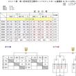 10/15(日)神スポカップの試合日程