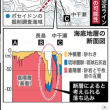 Expert indicates that an active fault line in the undersea section of the Henoko Base ・・・