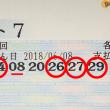 ロト7第268回の予測と抽選結果