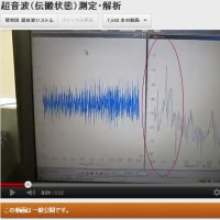 超音波(伝搬状態)測定・解析