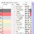 第17回 JBCスプリント JPN Ⅰ