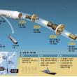 レーダー照射の陰謀