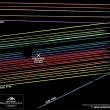 ニューホライズンズの次の目標は衛星を持っています