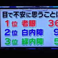 8/14 納豆キナーゼ 緑内障にもいい 太鼓判