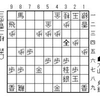 大山将棋研究(804);四間飛車に右四間飛車(森雞二)