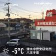 太郎さんの気象観測所